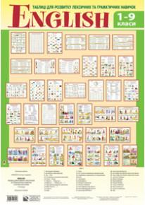 English. Таблиці для розвитку лексичних та граматичних навичок.1-9 класи фото